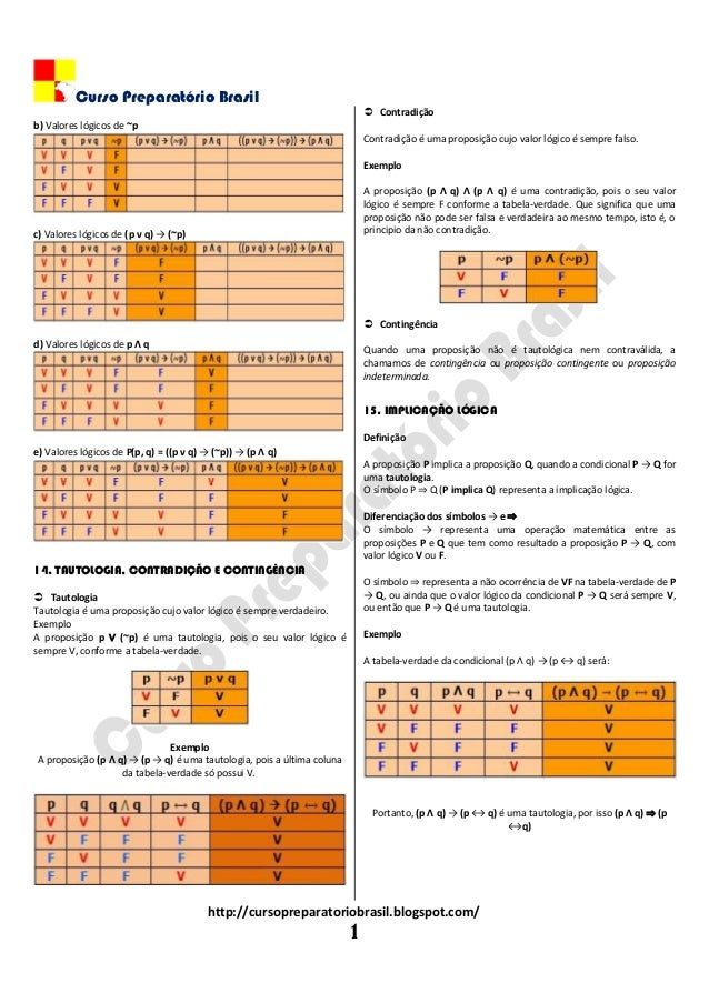 Curso Preparatório Brasil http://cursopreparatoriobrasil.blogspot.com/ 1 b) Valores lógicos de ~p c) Valores lógicos de (p...