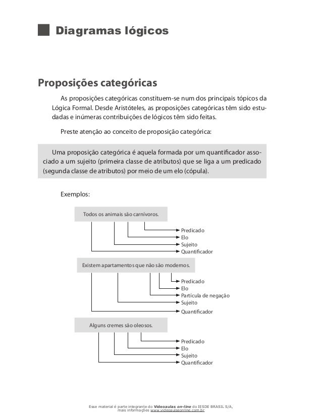Diagramas lógicos Proposições categóricas As proposições categóricas constituem-se num dos principais tópicos da Lógica Fo...