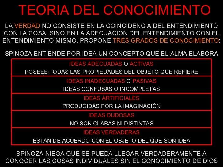 e4a73fea1106 TEORIA DEL CONOCIMIENTO ...