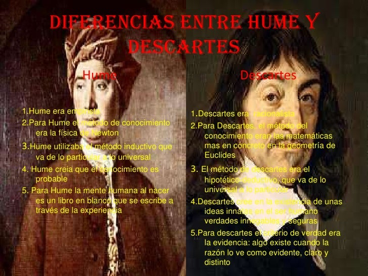 rene desacartes and david hume essay Hume vs descartes essay two of the most famous philosophers of epistemology are rene descartes and david hume, the former being a rationalist.