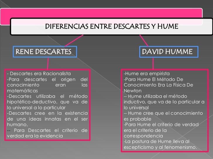 Diferencia entre descartes y hume essay