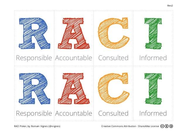InformedConsultedAccountableResponsible InformedConsultedAccountableResponsible RACI Poker, by Romain Vignes (@rvignes) Cr...
