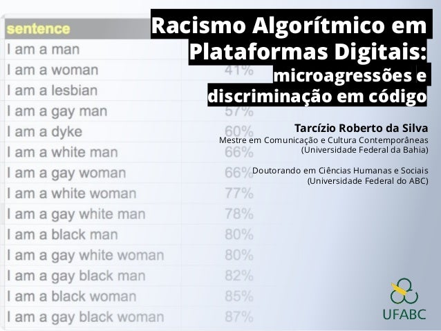 Racismo Algorítmico em Plataformas Digitais: microagressões e discriminação em código Tarcízio Roberto da Silva Mestre em ...