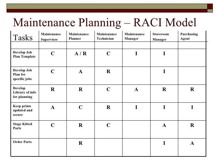RACI Template Example - Maintenance Plannning