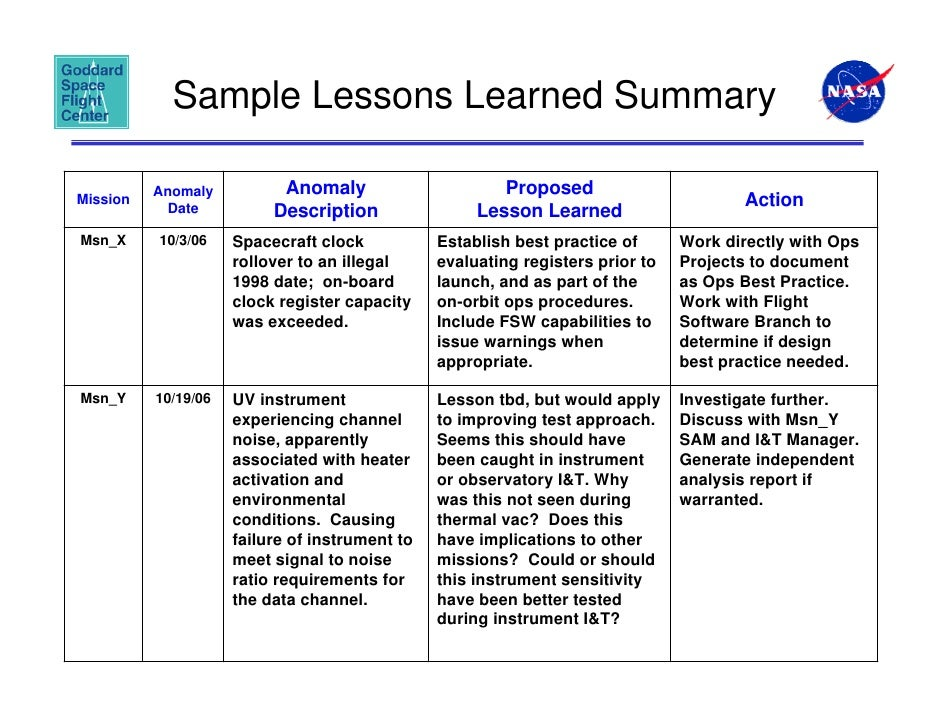 Rackley mike for Lessons learnt project management template