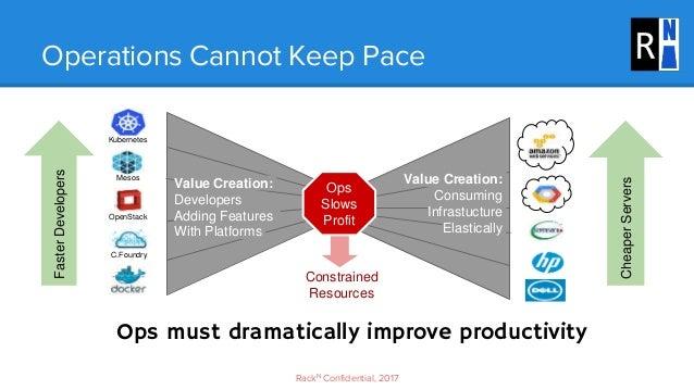 RackN DevOps meetup NYC Slide 3