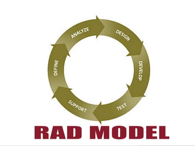 Introduction   RAD - Rapid application development.   It is adoption of waterfall model, It aims at    developing a soft...