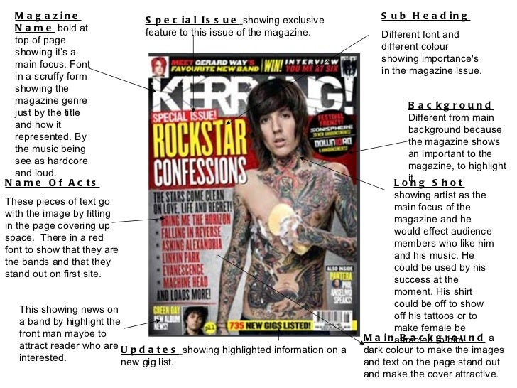 Magazine Name  bold at top of page showing it's a main focus. Font in a scruffy form showing the magazine genre just by th...