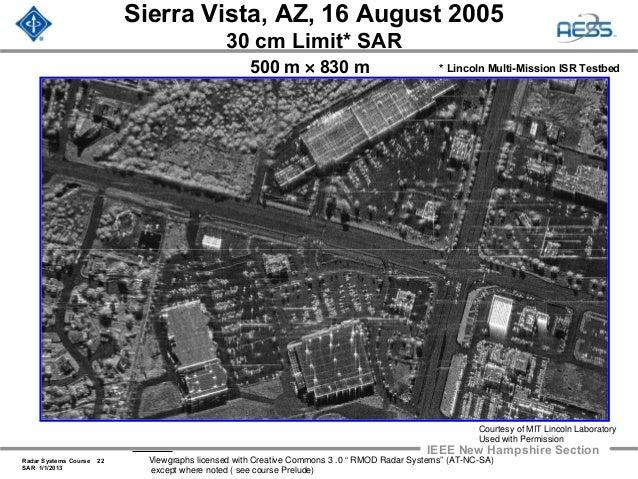 Radar 2009 a 18 synthetic aperture radar