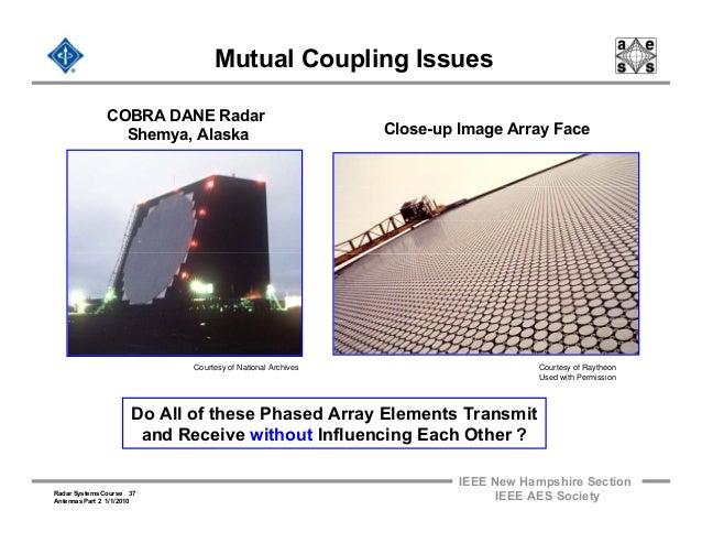 Antennas: Antennas Course