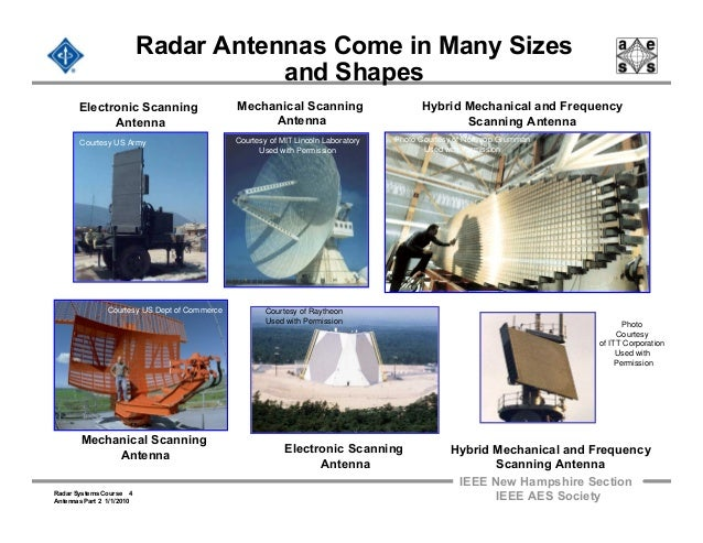 Radar 2009 A 9 Antennas 2