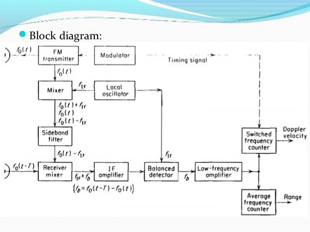 pulse radar block diagram  u2013 the wiring diagram