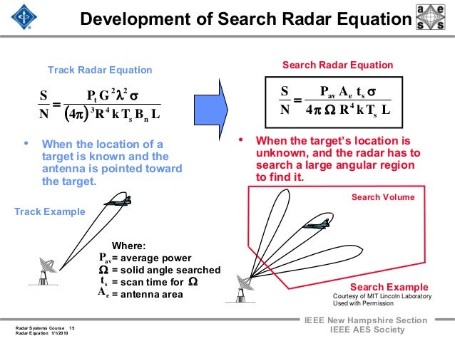 The US Navy's Dual Band Radars - Defense Industry Daily