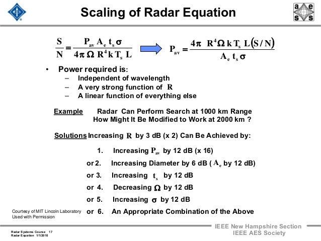 SMART-L Volume Search Radar | Techreleased