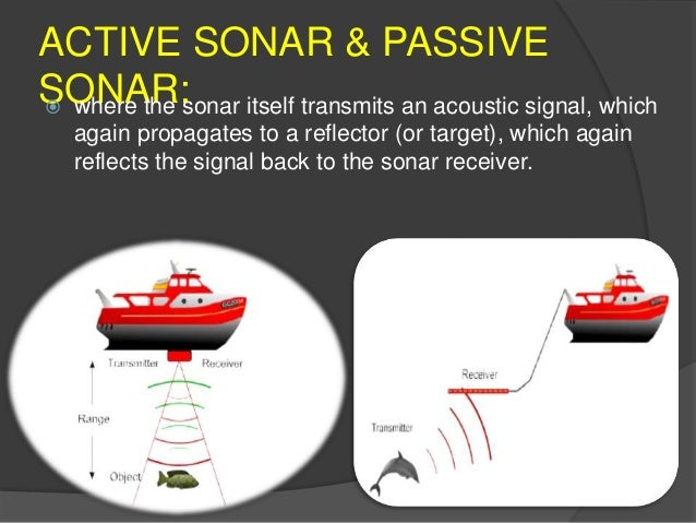 Active sonar | technique | Britannica.com
