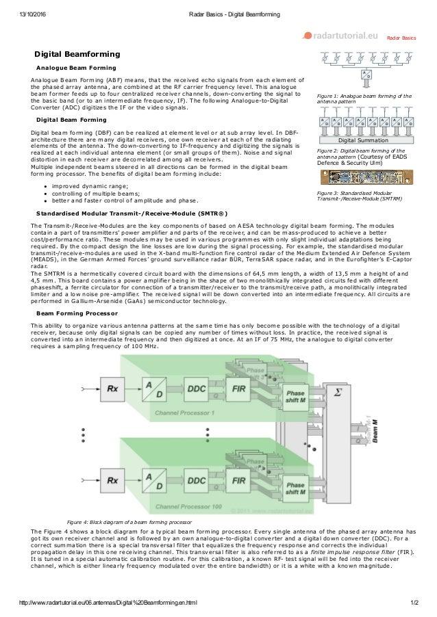 Radar basics digital beamforming