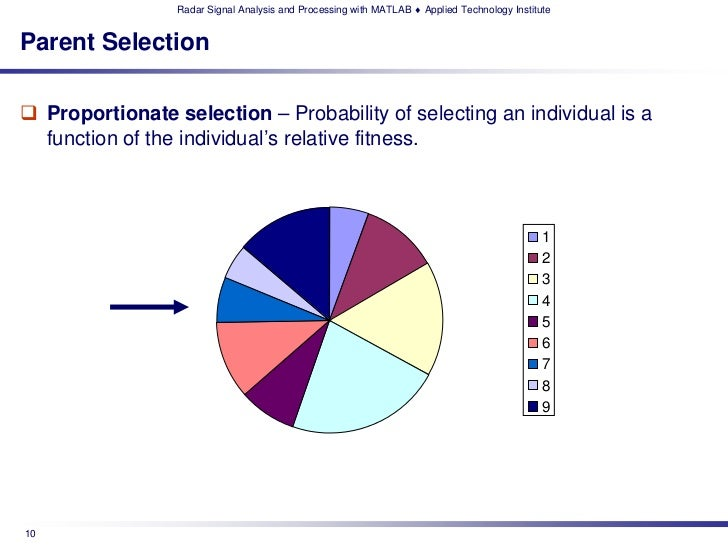 Radar Signal Analysis and Processing with MATLAB ♦ Applied Technology InstituteParent Selection Proportionate selection –...