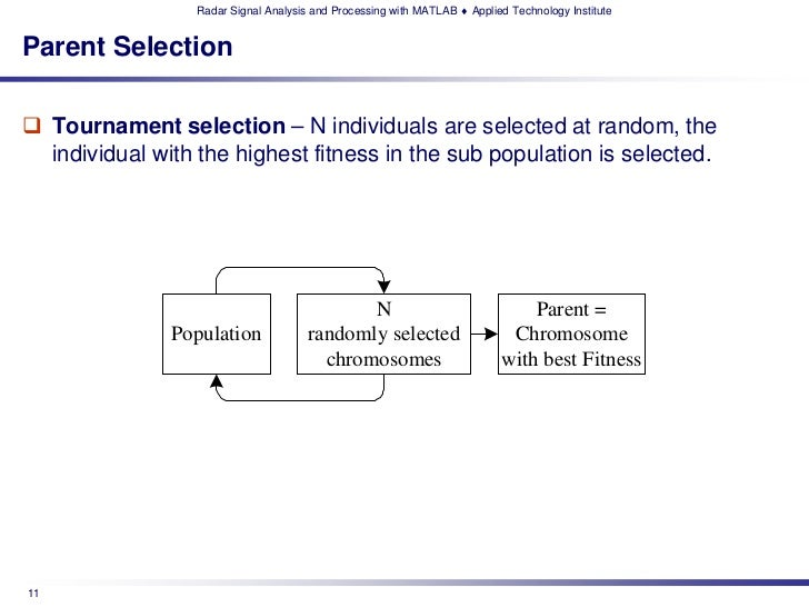 Radar Signal Analysis and Processing with MATLAB ♦ Applied Technology InstituteParent Selection Tournament selection – N ...