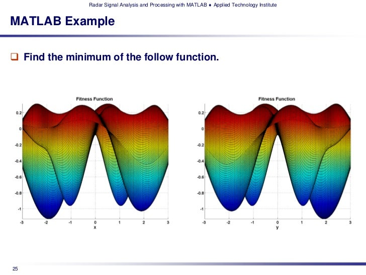 Radar Signal Analysis and Processing with MATLAB ♦ Applied Technology InstituteMATLAB Example Find the minimum of the fol...