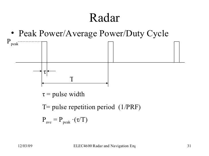 maximum unambiguous range of radar pdf