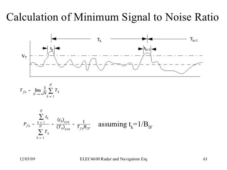 components of a pulse radar system. Black Bedroom Furniture Sets. Home Design Ideas