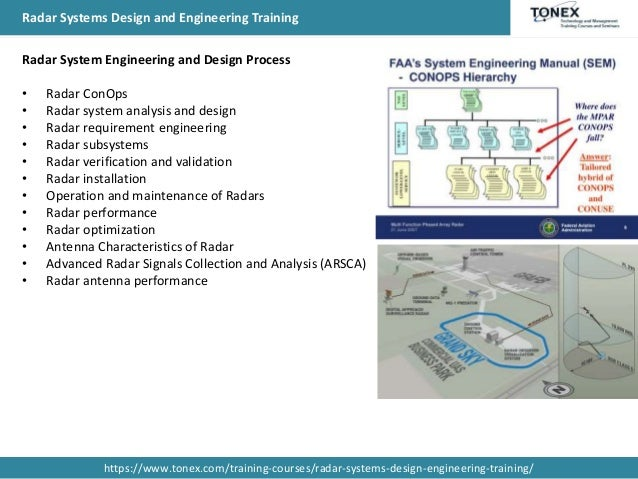 Radar Systems Design And Engineering Training From Tonex