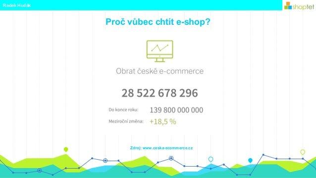 Proč vůbec chtít e-shop? Radek Hudák Zdroj: www.ceska-ecommerce.cz