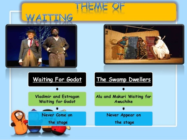 comparision between waiting for godot and swamp dwellers