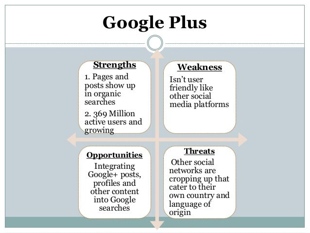 swot google plus Learn why it's important to do your swot analysis honestly cutting  google +   so when you're look at your swot analysis, anytime you're.