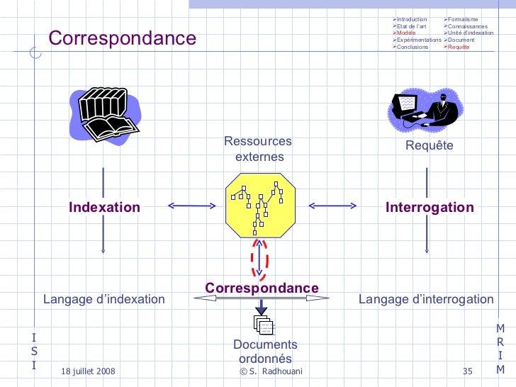 phd defense presentation
