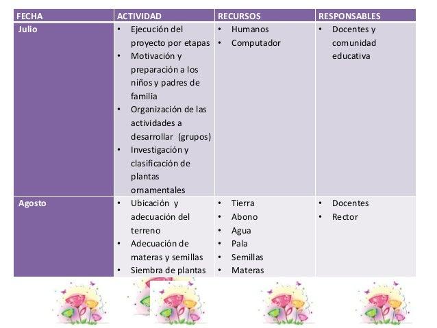 Radi48239proyecto jardines con las tics for Proyecto de investigacion de plantas ornamentales