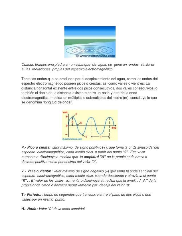 Radiación de las ondas electromagnéticas Slide 3