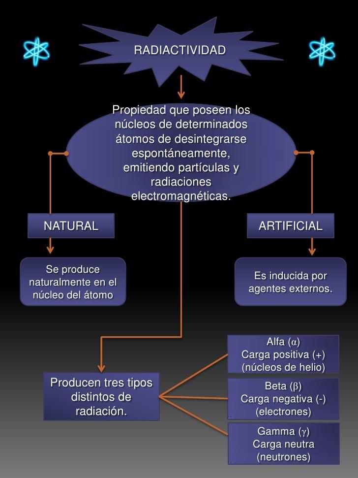RADIACTIVIDAD                 Propiedad que poseen los                 núcleos de determinados                 átomos de d...