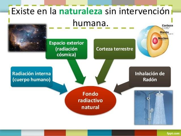 Que es radiacion de fondo natural