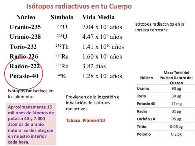 Uranio235 vida media