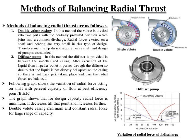 Radial Vs Axial Fan : Radial and axial thrust in centrifugal pump methods