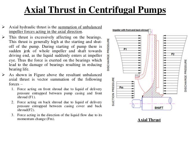 Centrifugal Pumps: Design and Application