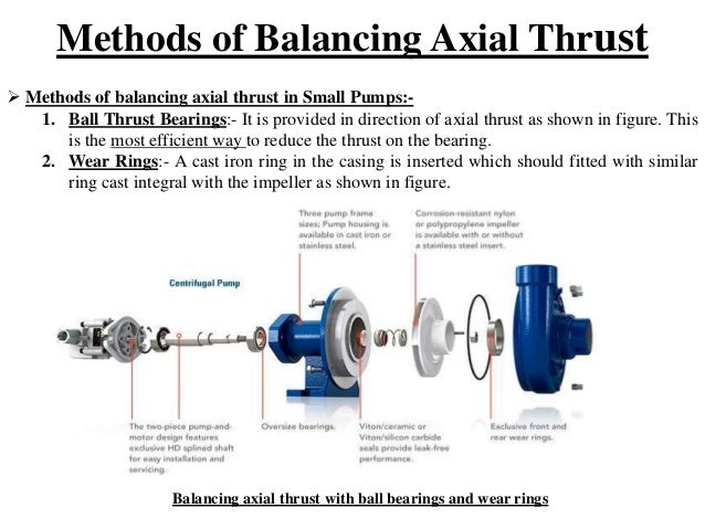 Why is it important to balance a centrifuge?