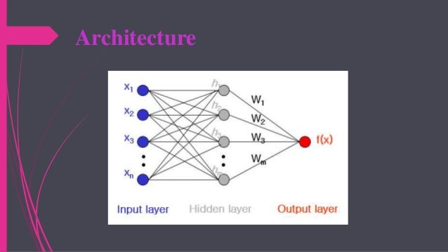 Radial basis function (rbf) networks ppt video online download.