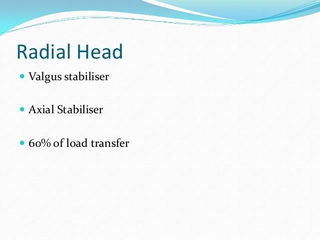 Radial Head  Valgus stabiliser  Axial Stabiliser   60% of load transfer
