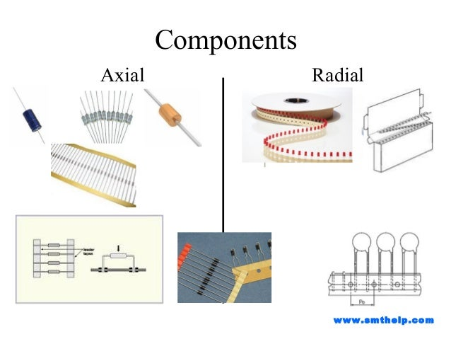www.smthelp.com Components RadialAxial