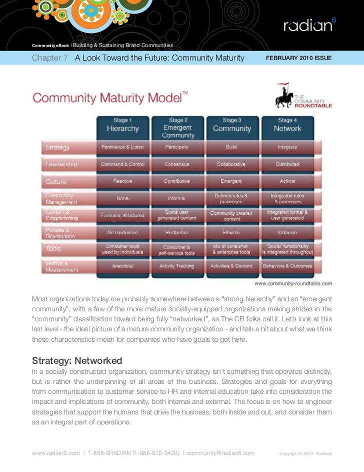 building brand community essay A brand community was defined in 2001 by albert muniz jr and people contact 15 apr brand communities & consumer tribes a brand community was defined in 2001 by albert muniz jr based on a structured set of social relations among admirers of a brand building a brand community is.