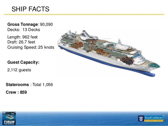 Royal Caribbean Cruises Rediance Class Of Ships Know For