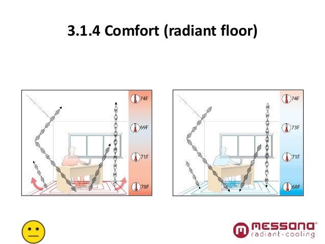 Superb 3.1.4 Comfort (radiant Floor) ...