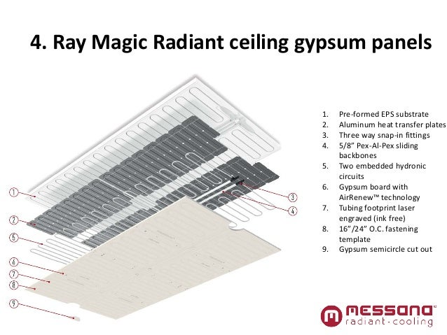 Radiant Cooling For Residential And Commercial
