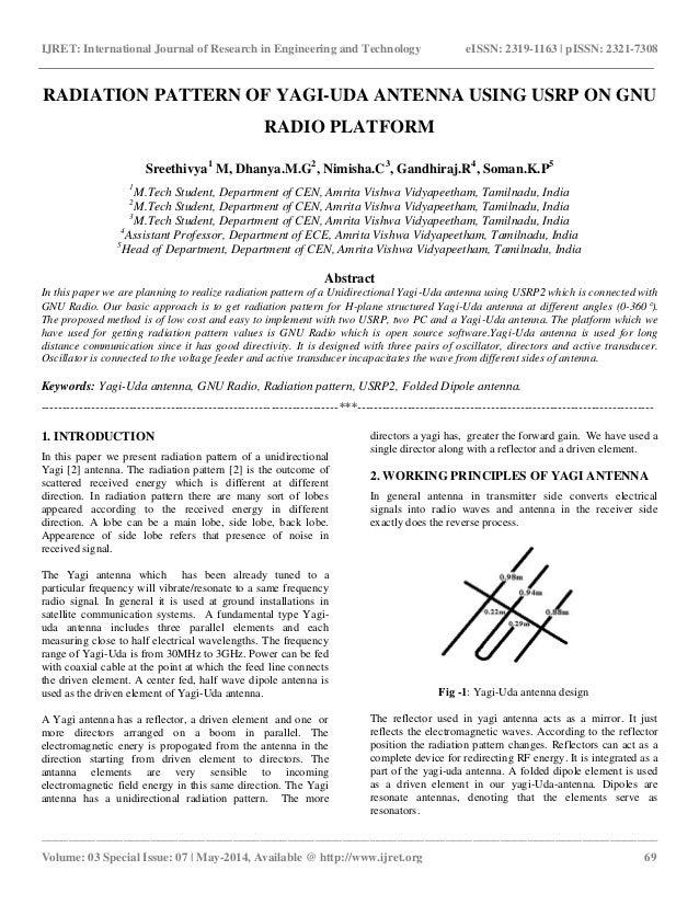 radiation pattern of yagi uda antenna using usrp on gnu rh slideshare net Yagi Antenna Way24133 Set Up Best Yagi Antenna