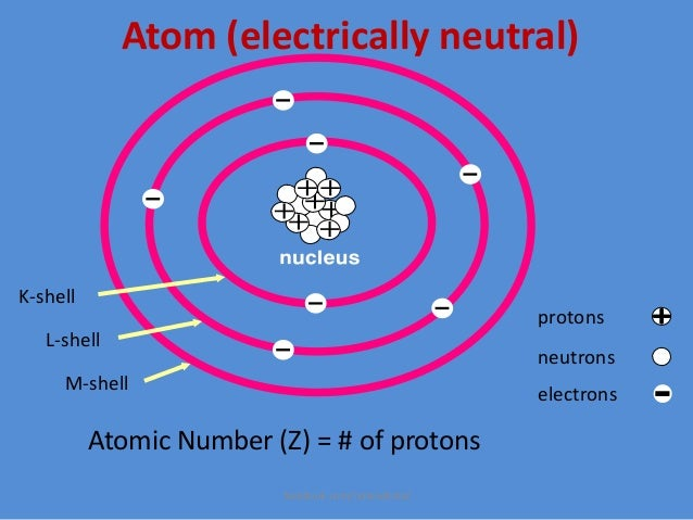 atoms radiation and radiation protection physics Radiation protection  target atoms to form ions simply ionizing radiation can knock electrons from an atom  atomic and nuclear physics see next:.