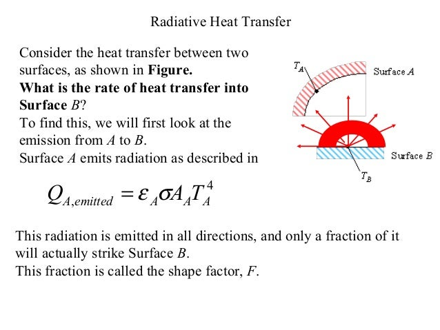 Radiation ppt by iit professor