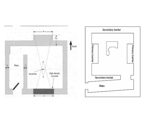 SOURCESOURCE TVTTVT VALUEVALUE LeadLead ConcreteConcrete CoCo6060 4 cm4 cm 20.3cm20.3cm CsCs137137 2.2 cm2.2 cm 16.3cm16.3...