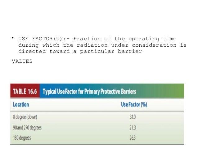 TRANSMISSION FACTOR FOR BARRIER(B):-